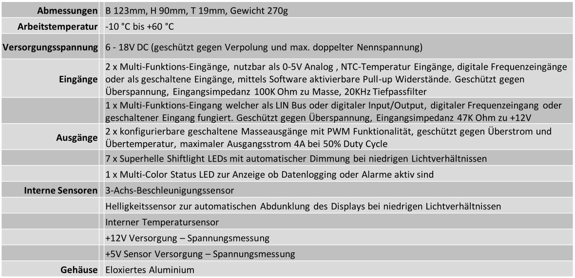 SDM-500_Technische Daten